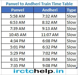 Panvel to Andheri Latest Train Time Table