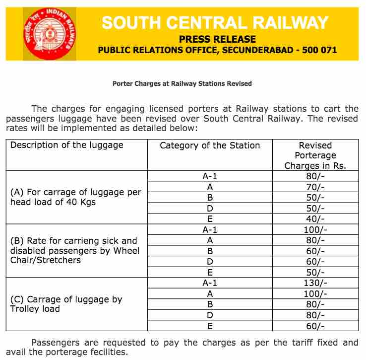 Porter Charges at Railway Stations