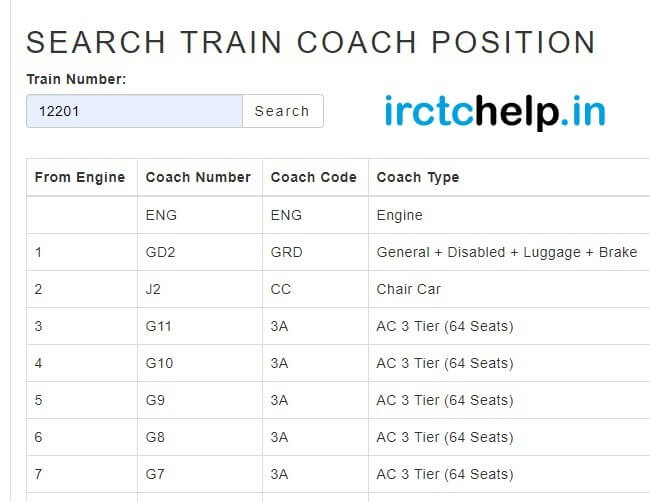 Train Coach Position Sample result by Powered by irctchelp.in