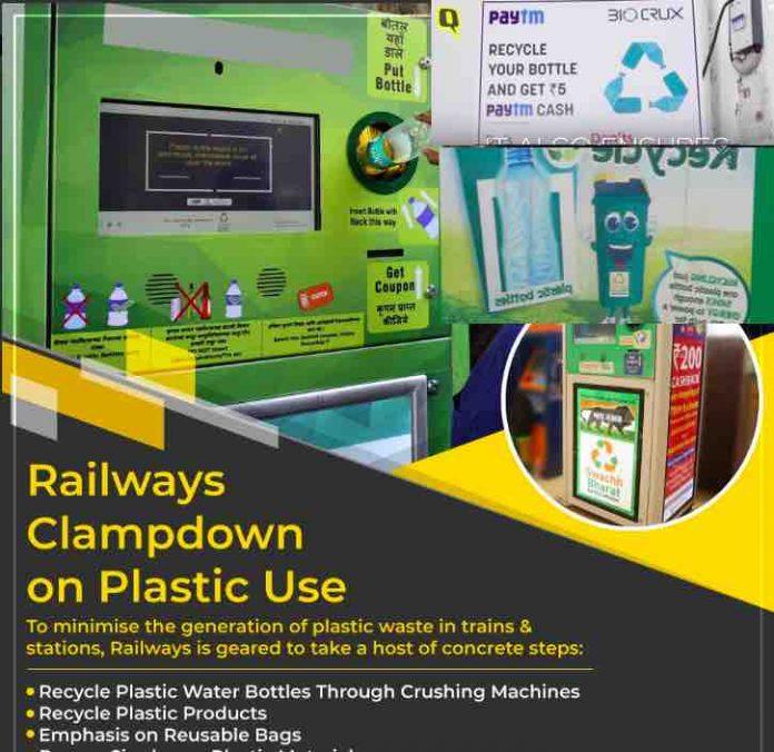 Plastic Free Railway