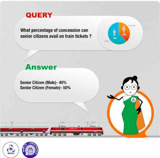 Railway Concession Rules for Senior Citizens
