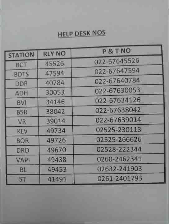 Mumbai Station Phone Numbers