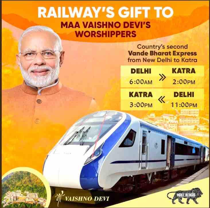 New Delhi (NDLS) - Shri Mata Vaishno Devi Katra (SVDK) : Vande Bharat Express