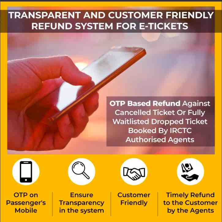OTP Based Refund System for Train Tickets