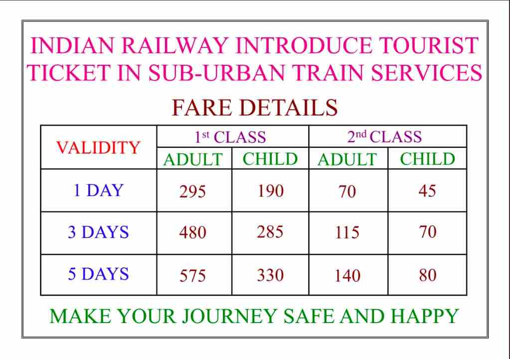 Chennai Local Trains Tourist Tickets