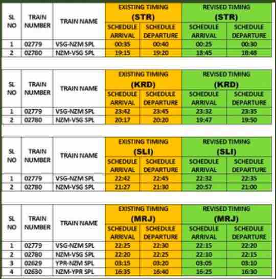 Train Time Table 2021 - Central Railway Train Time Table