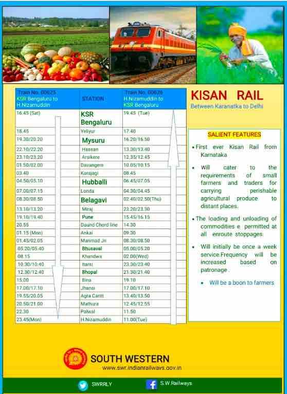 KSR Bengaluru - H.Nizamuddin : Kisan Rail Trains