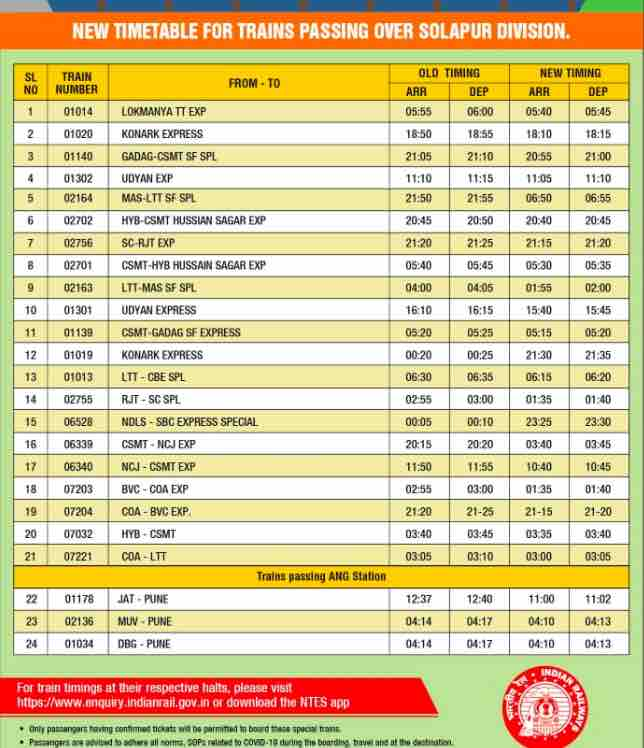 Train Time Table 2021 - Revised Timings of trains at Solapur and Ahmednagar stations of CR