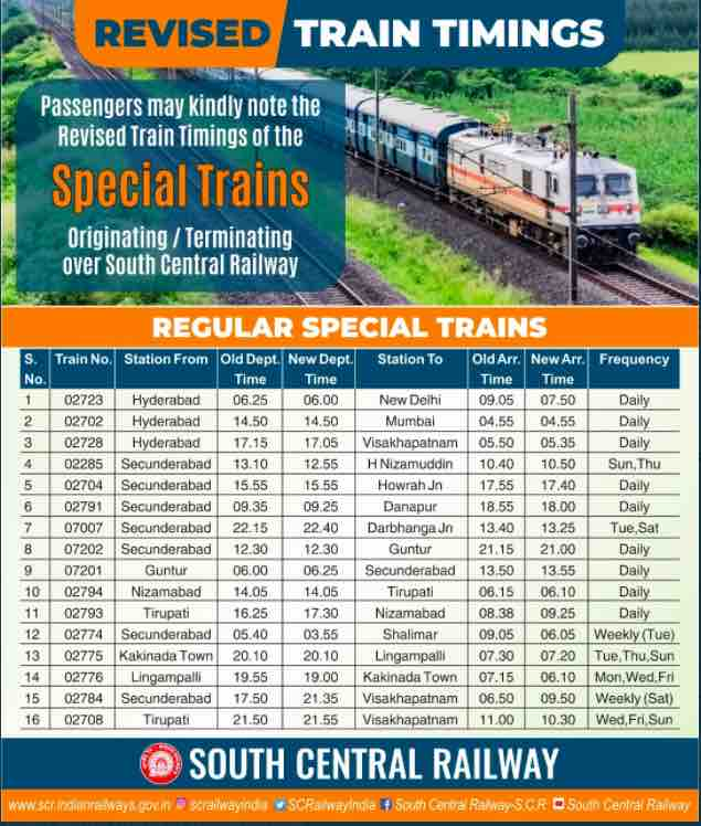 Train Time Table 2021 - Train Timings Revised