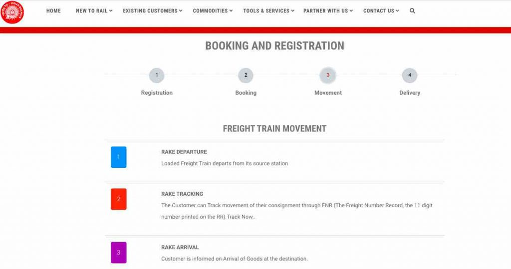 Freight Trains Booking : Online Process Steps