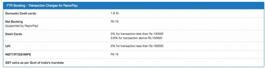 FTR Booking Transaction Charges