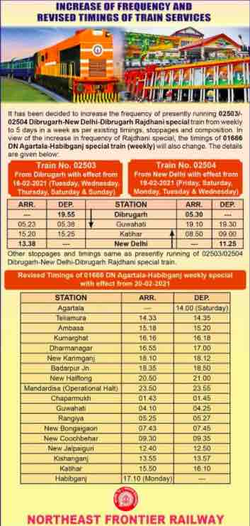 North East Frontier Railway Train Time Table 2021