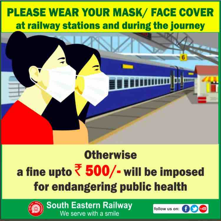 Imposition Of Fine For Not Wearing Mask At Railway Premises Including Inside Trains